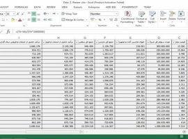 داده های کیفیت اقلام تعهدی