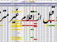 قبل از اقلام 198x146 - داده های سود قبل از اقلام غیر مترقبه شرکت های بورسی
