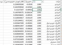 Capture 1 198x146 - شاخص بورس کشور های عضو اوپک
