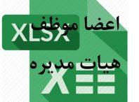 movazzaf 198x146 - داده های بورسی: تعداد اعضای موظف هیات مدیره شرکت های بورسی از سال 88 تا 97